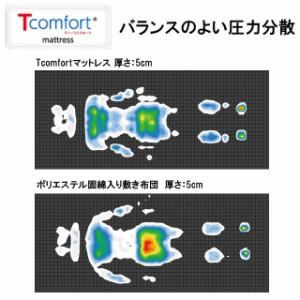 テイジン Tcomfort ティーコンフォートマットレス (シングル) 厚さ7cm 薄型マットレス/軽量敷きふとん/帝人/mattress 【送料無料】