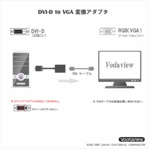 vodaview DVI-D to VGA変換アダプタ〔黒〕(DVIデジタル信号変換)【メール便 送料無料】