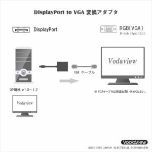 vodaview DisplayPort to VGA 変換アダプタ〔黒〕【最大 2048×1152サポート】【メール便 送料無料】
