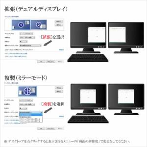 vodaview MiniDisplayPort to HDMI ケーブル 1.8m〔白〕【シールド強化品】【メール便 送料無料】