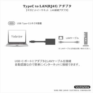 vodaview TypeC to LAN(RJ45)アダプタ〔USB-Cポートギガビットイーサネット LAN接続アダプタ〕【メール便 送料無料】