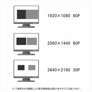 vodaview DisplayPort to HDMI ケーブル 1.8m 〔黒〕【4K: 3840×2160・音声対応】【メール便 送料無料】