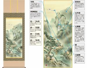 神山満月の画像