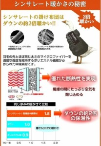 パッドシーツ セミダブルサイズ シンサレート Ultra cl-sinulpad-sd  /NP 後払い/北欧/インテリア/セール/モダン/送料無料/激安/  敷きパ