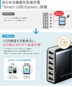 6ポートUSB充電器 あらゆるUSB機器を急速充電