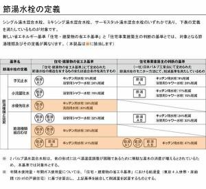 カクダイ シングルレバー混合栓(分水孔つき) 117-054