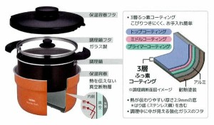 THERMOS(サーモス) 真空保温調理器シャトルシェフ 2.8L KBJ-3000