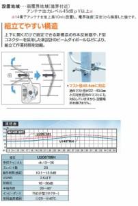 マスプロ電工 地上デジタル放送受信用 家庭用 UHFアンテナ 20素子 U206TMH