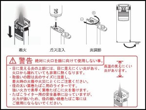 SAROME TOKYO 3BM2 Series ジェットライター 3BM2