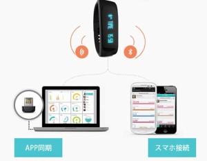 iPhone6対応 着信通知 スマホブレスウォッチ Blueooth4.0 ブルートゥース接続Smart health watch 防水仕様 mys03
