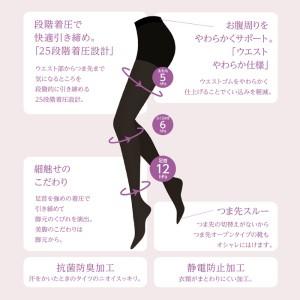 福助(FUKUSKE)/満足 【引き締め着圧】 60デニール タイツ
