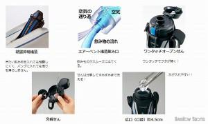 ミズノ ステンレス クールボトル 2ZA2200 設備・備品 Mizuno 新入学 野球部 新入部員 野球用品 スワロースポーツ