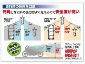 トリックスター CBR1000RRファイヤーブレード ミラー関連パーツ ワイドビューミラー ライトブルー