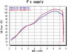 ピーズサプライ GPZ1100 マフラー本体 A-MAX 4-1スタイル GPZ1100 チタン