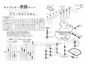 キースター TZR250 キャブレター関連パーツ YAMAHA TZR250R(3XV4/1992)左側キャブ用燃調キット