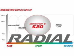 ブリヂストン 汎用 オンロードタイヤ BATTLAX HYPERSPORT S20 170/60ZR17 M/C(72W) T…