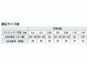 ENGINEER エンジニア ハンドツール PA-05 ワイヤーストリッパー(圧着機能付)