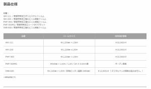 会議室 フィルム シート 3Mホワイトボードフィルム(R) PWF-500 幅約122cm 1m以上10cm単位切り売り スキージー付