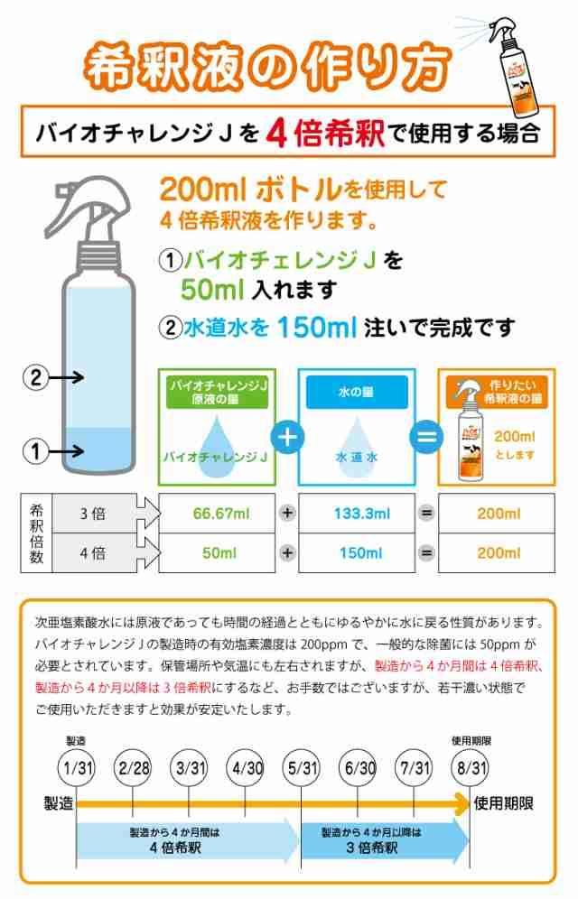 次 亜 塩素 酸 手 の 消毒
