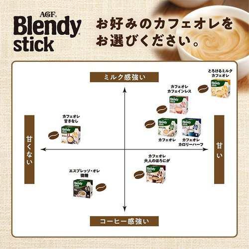 コーヒー スティック スティックコーヒーのギフトで喜ばれるおすすめランキング5選