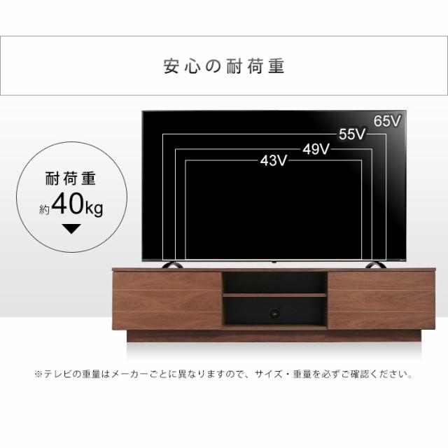 型 サイズ 65 テレビ