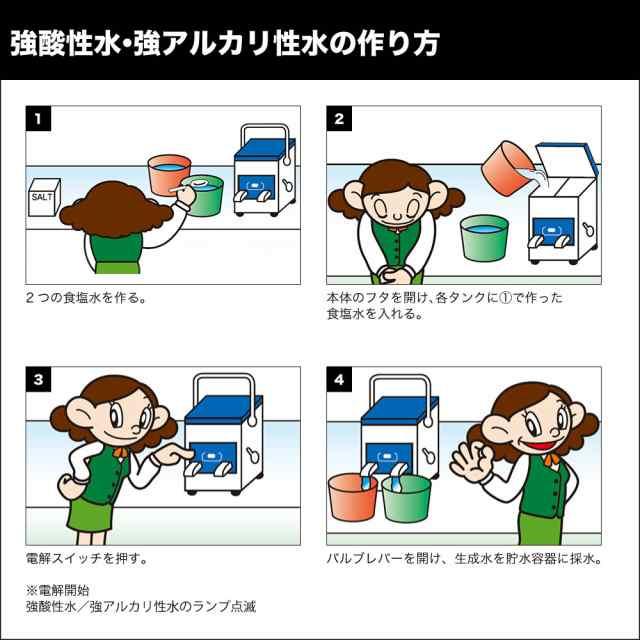 水 作り方 電解 酸性