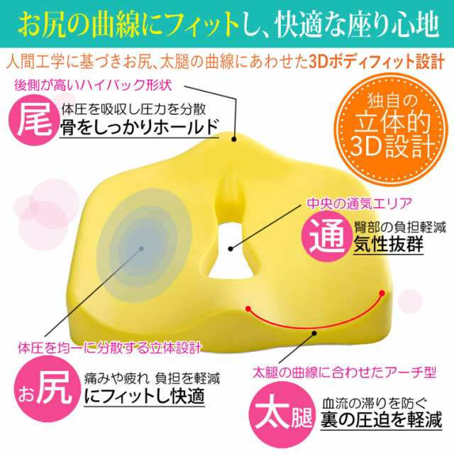 尾てい骨 痛い 産後 産後の尾骨痛(尾てい骨痛) 原因