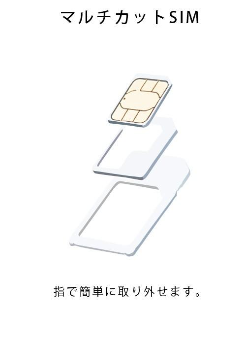 プリペイドsim 日本 20GB 180日間 docomo プリペイドsimカード sim ...