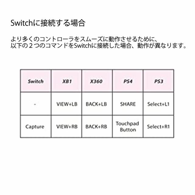 コンバーター Ps5 【PS5】コンバーター勢はどうなる?マウス&キーボードは使える?対策されてる?【マウサー】【あるこぱ】 あるこぱ note