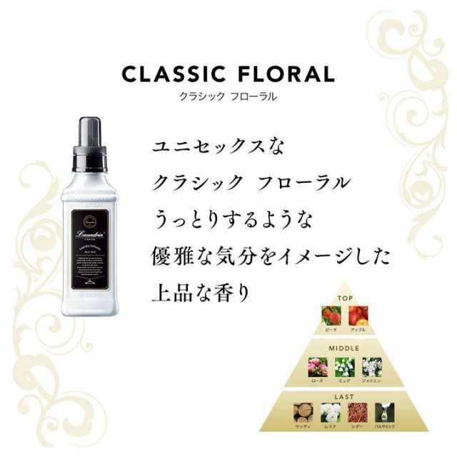 洗剤 ランドリン ランドリン柔軟剤おすすめ人気ランキングBEST7|300人が選ぶ1番の香りは?