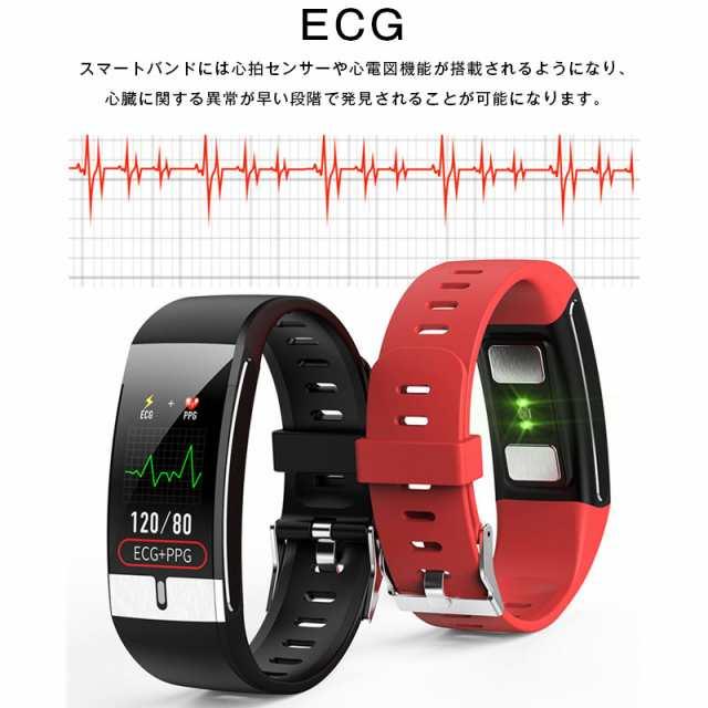数 測定 心拍 心拍数をカメラ画像から測定するソフトウェア、CACが販売