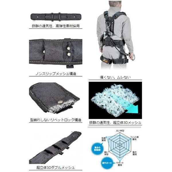 安全 帯 タジマ タジマ 胴ベルト型安全帯の選び方