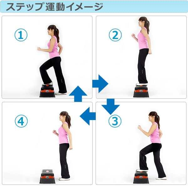 スロー ステップ 運動