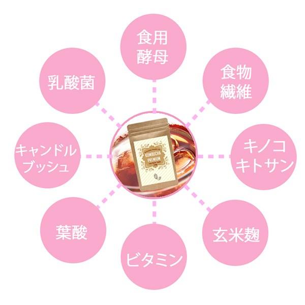 麹酵素 サプリ 口コミ