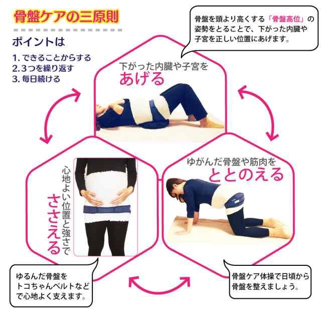 産前 ベルト トコ ちゃん トコちゃんベルトの必要性!産前産後、実際に使ってみてのレビュー!|yuzuLabo