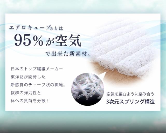 エアロキューブとは95%が空気で出来た新素材