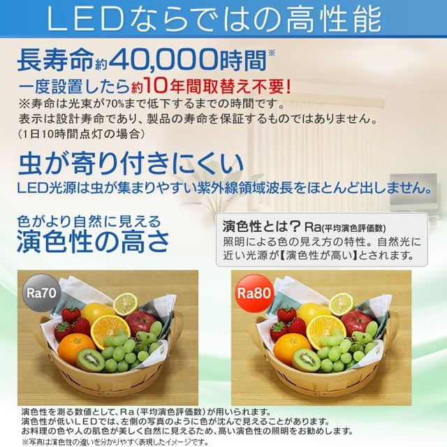 LEDならではの高性能