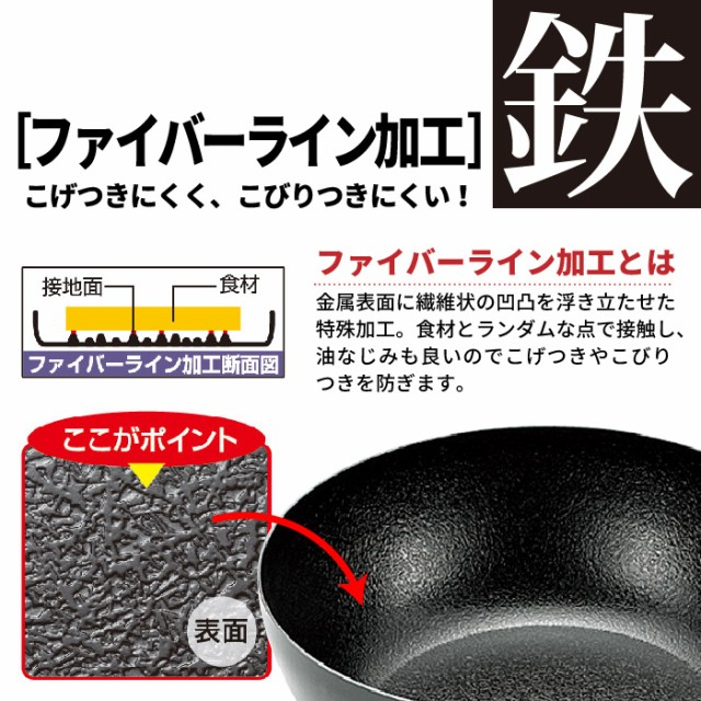 炒め鍋27cm 竹ベラ付
