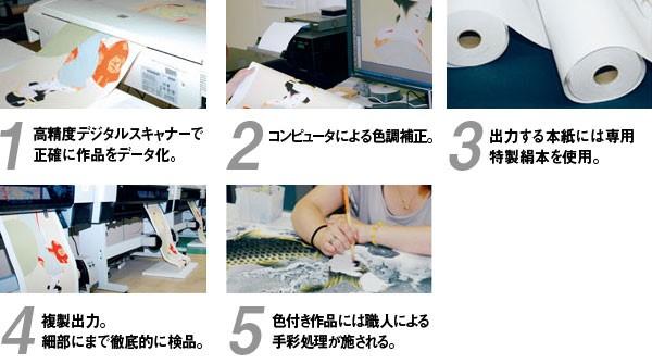 デジタル版画の手順