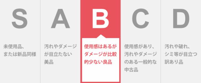 状態ランクB:使用感があるが、ダメージが比較的目立たない良品