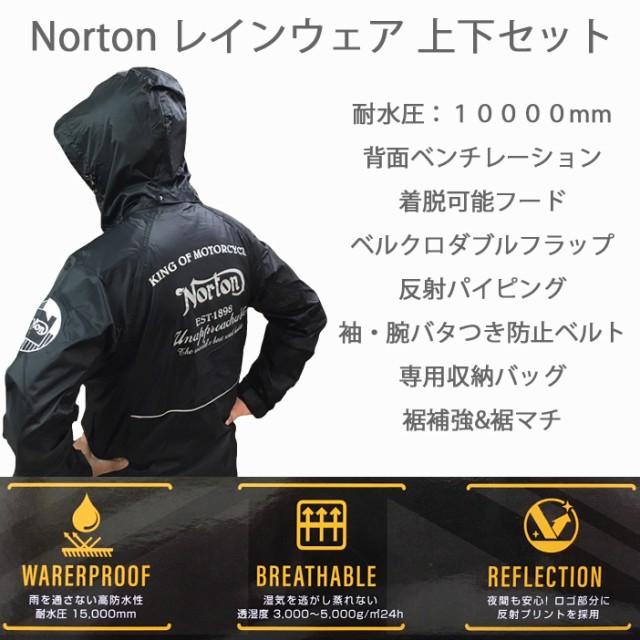 norton/カッパ