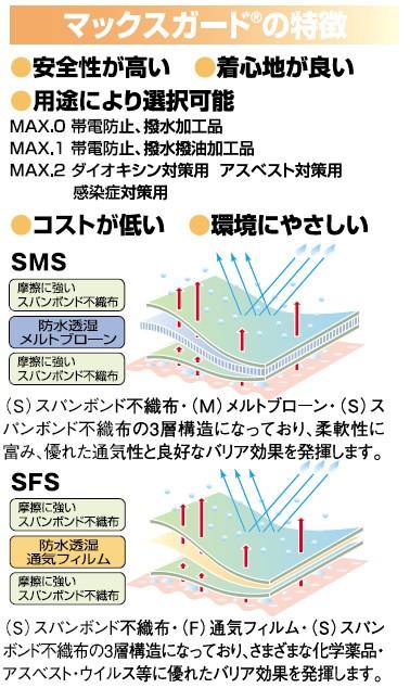 【防護服/保護服/作業服】 MAXGARDマックスガード2400