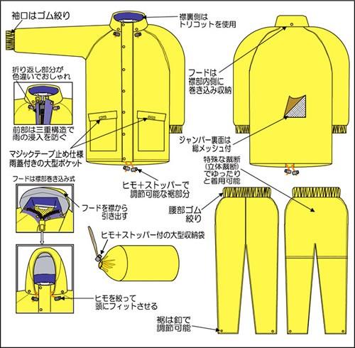 【富士ビニール工業】 レインストーリー380 4L(上下セット)【業務用・作業用・レインコート 】