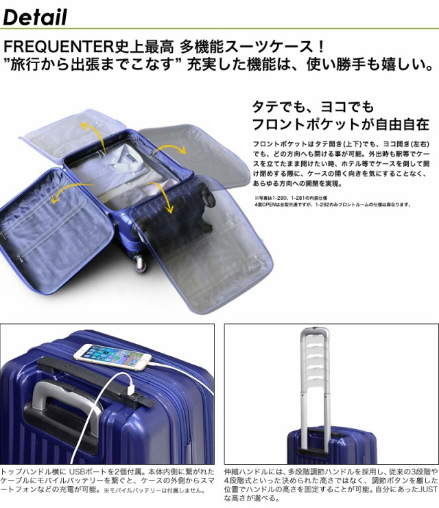 FREQUENTER WAVE 1-282