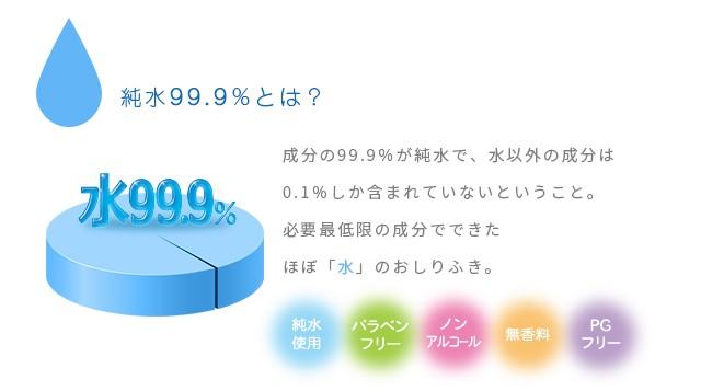 純水99.9%おしりふき特長