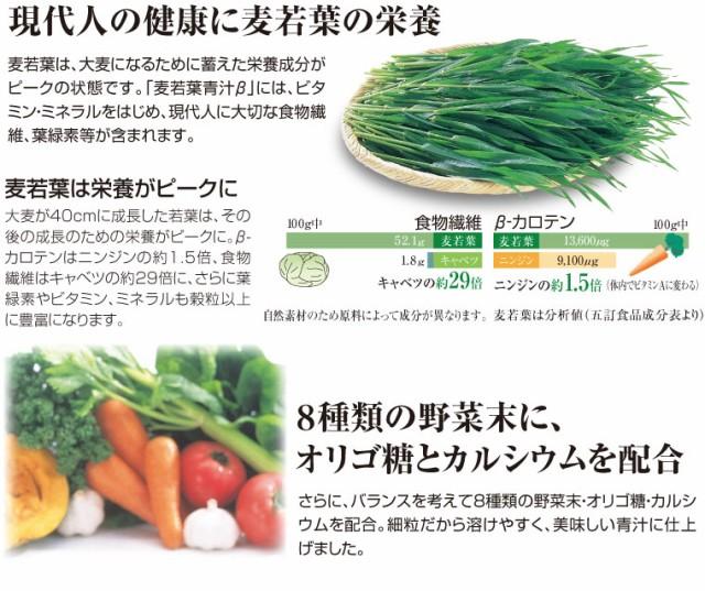 現代人の健康に麦若葉の栄養