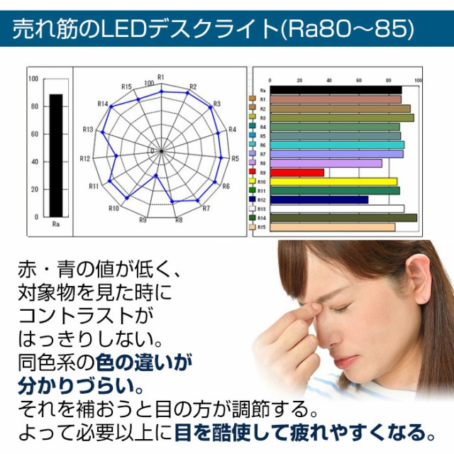 演色性 - 売れ筋のLEDデスクライト