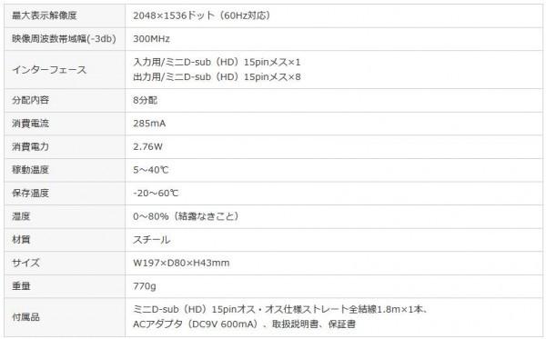 サンワサプライ 【送料無料】 高性能ディスプレイ分配器8分配 VGA-SP8