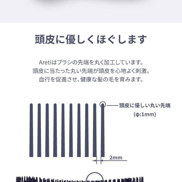 ヘアブラシ携帯用デタングル多層設計ブラシ絡まない美髪スカルプケアマッサージAreti(アレティ)a673IDG