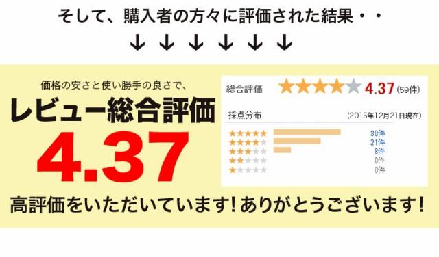 レビュー総合評価4.37